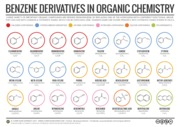 Benzene-Derivatives-in-Organic-Chemistry
