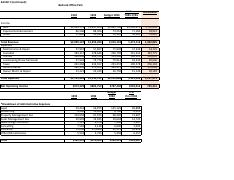 10- The Bedrock Office Park Analysis_Past_Financials.pdf