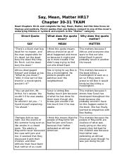 nemo Copy of Copy of Say, Mean, Matter Chapter 31.docx