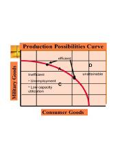 productionpossibilitycurve-6-638.jpg