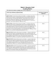 Week3_Resume_Draft_Grading_Rubric[1]