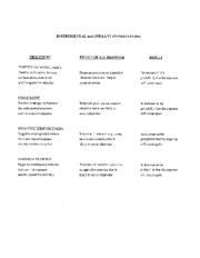 Operant Conditioning Worksheet Classical Conditioning...