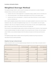 Weighted Average Method Notes