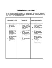 compare and contrast chart (1.01)