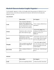 macbeth_characterization_graphic_organizer(2).docx