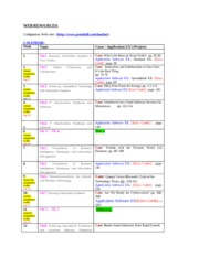 Assignments-Fall2011-_1_--