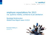 Randstad Workmonitor wave 4_Global Press Report_Dec2012