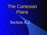The Cartesian Plane