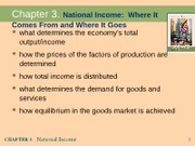 Chapter 3 National Income 1