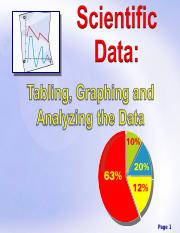 Graphing-MC.ppt