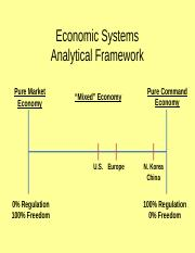 05 Economic Systems Analytical Framework