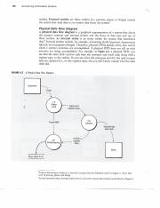 Chapter 4-Figure 4.3 (Physical DFD).pdf