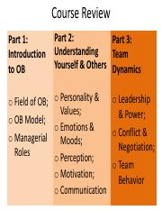 12. MGMT2110_Leadership & Power_Part 1-1.pdf