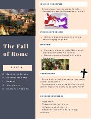 The Fall of Rome.pdf