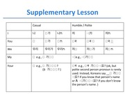 Supplementary Lesson