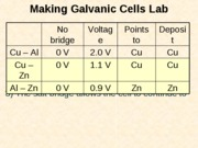 galvanic-lab-answers