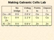 galvanic-lab-answers