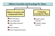 Chapter 16 (Dilutive securities and earnings per share)