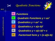 S5_Int2_quadratic_functions