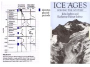 L11&12&13_IceAges&RCCEs&100yra