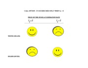 45. Smiley faces - call option.