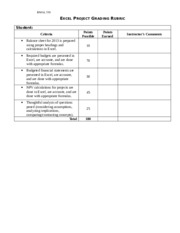 Excel_Project_Grading_Rubric(1)