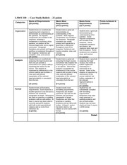 Homework Case Study rubric 25 points