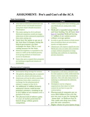 Pros Cons GRADED 072414