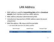 028.LAN Address