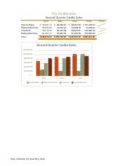 Goss_Chalonda_1A_Quarterly_Sales.pdf