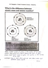What is the difference between atomic mass and atomic number
