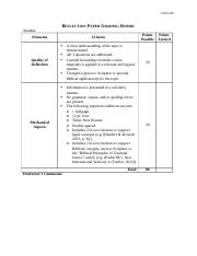 CJUS200_Reflection_Paper_Grading_Rubric.docx