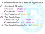 Chapter_19_-_Inference_About_a_Populatio