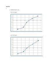 CHE 513 Graphs.docx