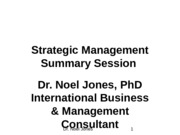 Chapter Summaries of Strategic Management