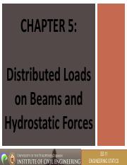 Lecture 9b - Distributed Loads on Beam and Hydrostatic Forces
