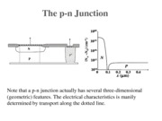 221A_1_pnjunction