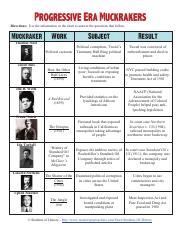 Muckrakers Chart.pdf