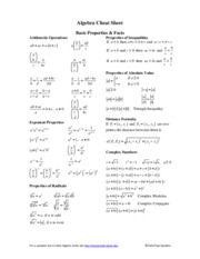Algebra Cheat Sheet