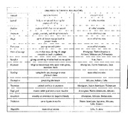 Chapter2tables