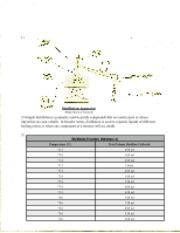 Lab 12 Green Oxidation Worksheet - 1) Borneol (C10H18O) was oxidized ...