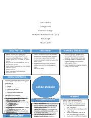 Celiac Disease Disease Map.docx - Celiac Disease Caileigh ...