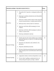 #1 GRADING RUBRIC DISCUSSION POST (1).docx