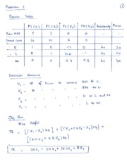 Sample Problems solution