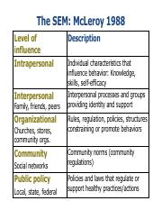 Examples of Social Ecological Model.pdf