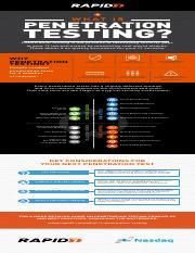 rapid7-infographic-what-is-penetration-testing.pdf