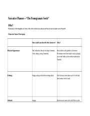 Pomegranate seeds graphic organizer