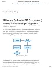 ER Diagrams Tutorial _ Complete Guide to ER Diagrams with Examples.pdf