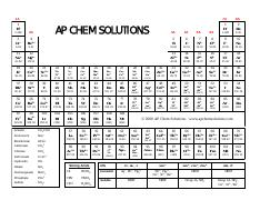 Periodic Table Ions