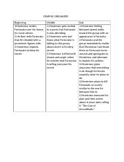 GRAPHIC ORGANIZER ALL PARTS
